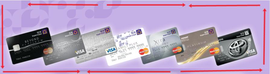 สมัครบัตรเครดิตไทยพาณิชย์ออนไลน์