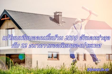 เปรียบเทียบดอกเบี้ยบ้าน 2559 กับ 12 ธนาคารสุดฮิต เริ่มคิดเรื่องบ้าน ไปกับ iMoney ที่คุณต้องไม่พลาด!!