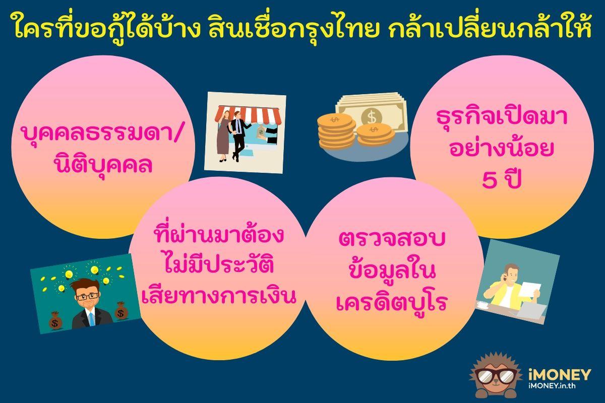 คุณสมบัติผู้กู้สินเชื่อกรุงไทย กล้าเปลี่ยนกล้าให้-สินเชื่อ 3 เท่า กรุงไทย-iMoney