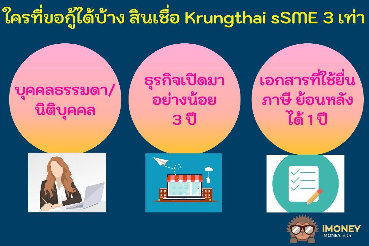 คุณสมบัติผู้กู้สินเชื่อ Krungthai sSME 3 เท่า-สินเชื่อ 3 เท่า กรุงไทย-iMoney