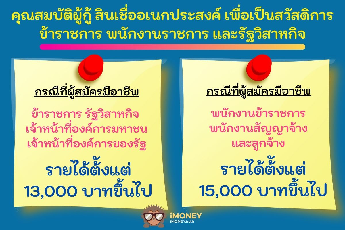 คุณสมบัติ-สินเชื่อข้าราชการทหารกรุงไทย-iMoney