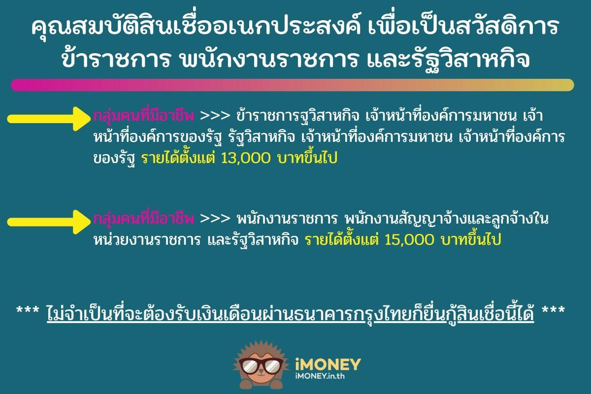 คุณสมบัติ สินเชื่ออเนกประสงค์ เพื่อเป็นสวัสดิการ-สินเชื่อผู้มีรายได้น้อยกรุงไทย-iMoney