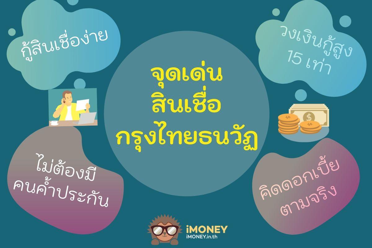 จุดเด่นสินเชื่อกรุงไทยธนวัฏ-สินเชื่อผู้มีรายได้น้อยกรุงไทย-iMoney