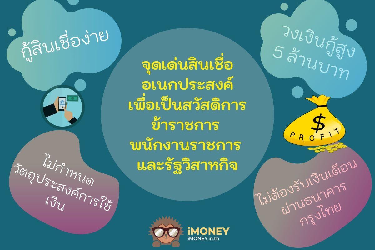 จุดเด่น สินเชื่ออเนกประสงค์ เพื่อเป็นสวัสดิการ-สินเชื่อผู้มีรายได้น้อยกรุงไทย-iMoney