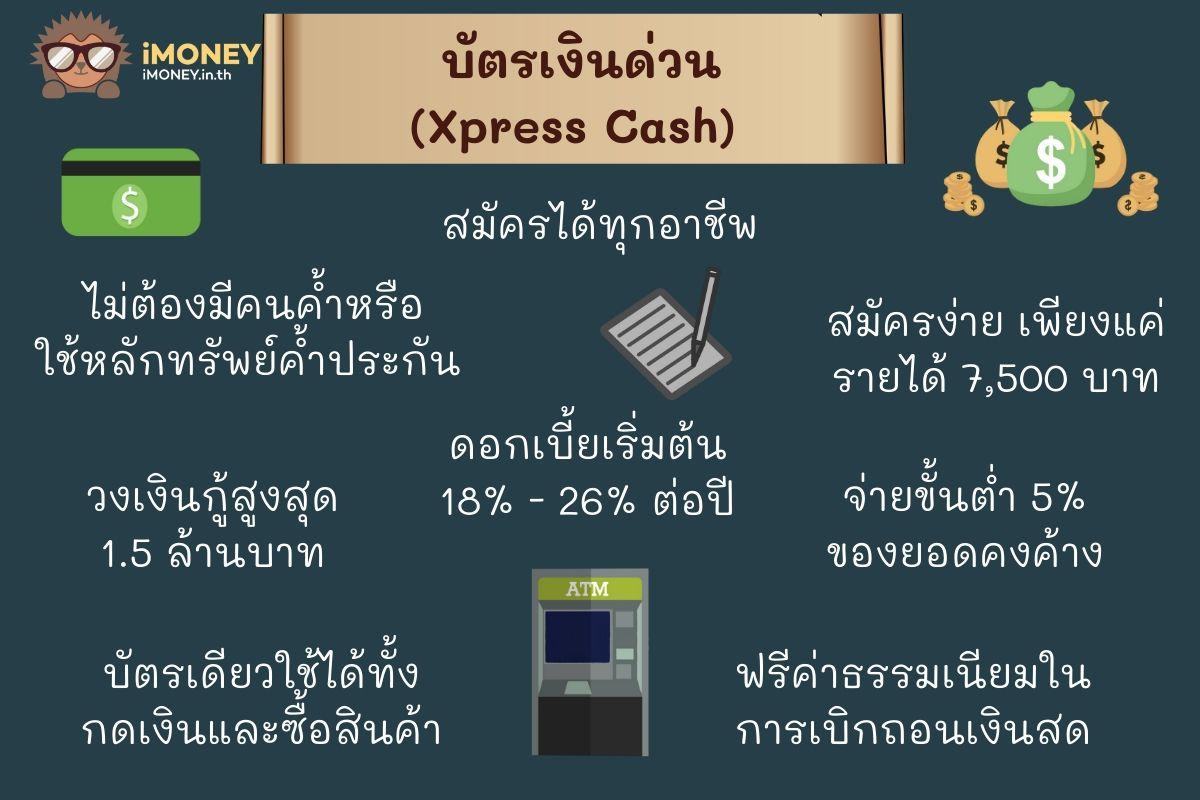 บัตรเงินด่วน (Xpress Cash)-สินเชื่อเงินสดกสิกร-iMoney
