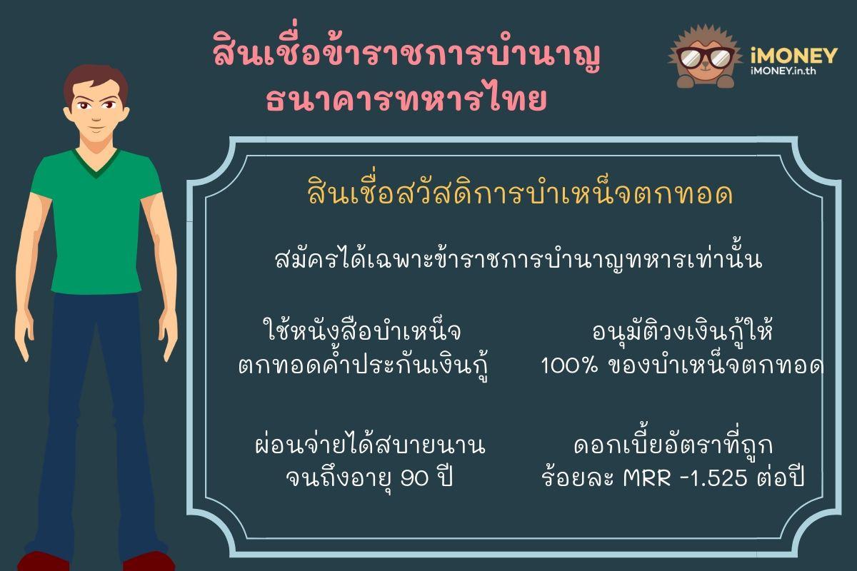 สินเชื่อข้าราชการบำนาญธนาคารทหารไทย-สินเชื่อส่วนบุคคล TMB-iMoney