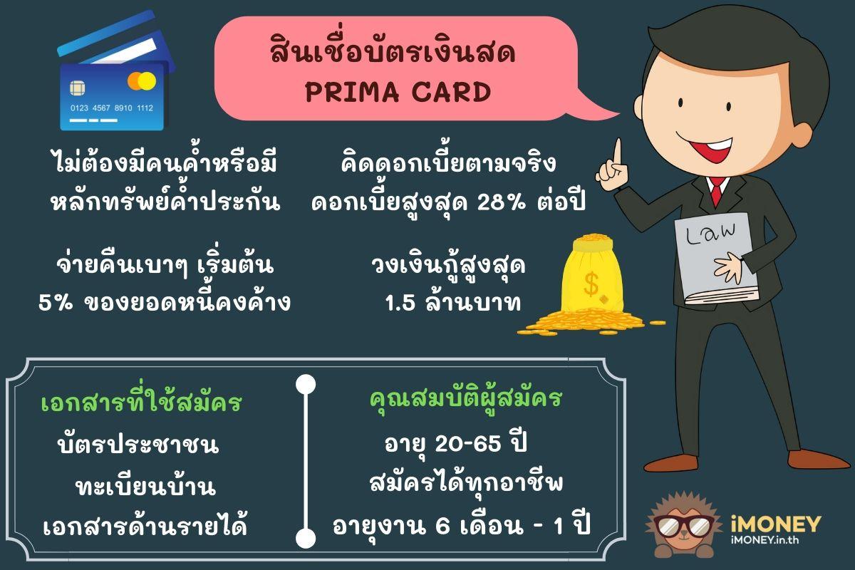 สินเชื่อบัตรเงินสด PRIMA CARD-สินเชื่ออเนกประสงค์ออมสิน-imoney
