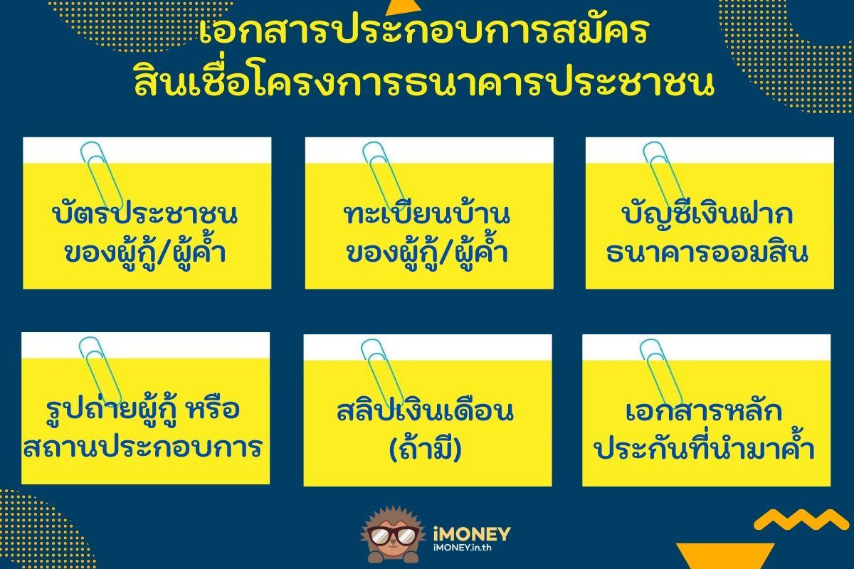 เอกสารการสมัคร-สินเชื่อคนตกงาน ธนาคารออมสิน-iMoney