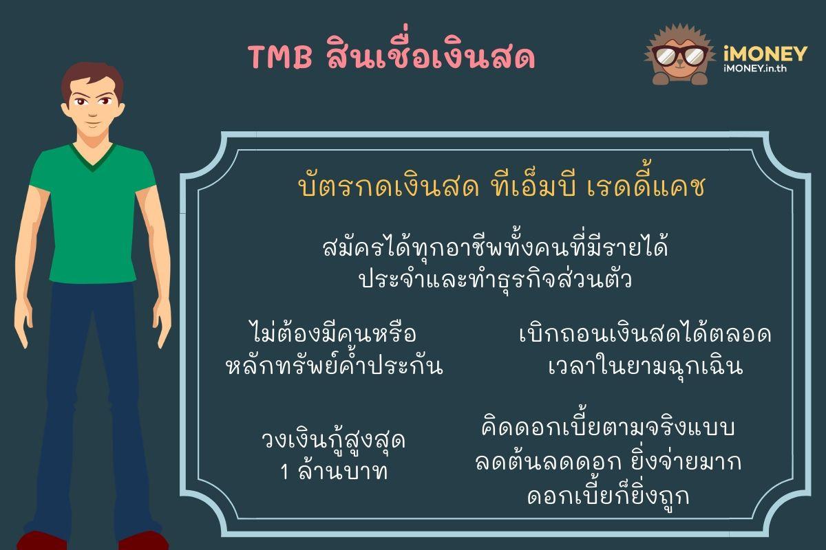 TMB สินเชื่อเงินสด-สินเชื่อส่วนบุคคล TMB-iMoney